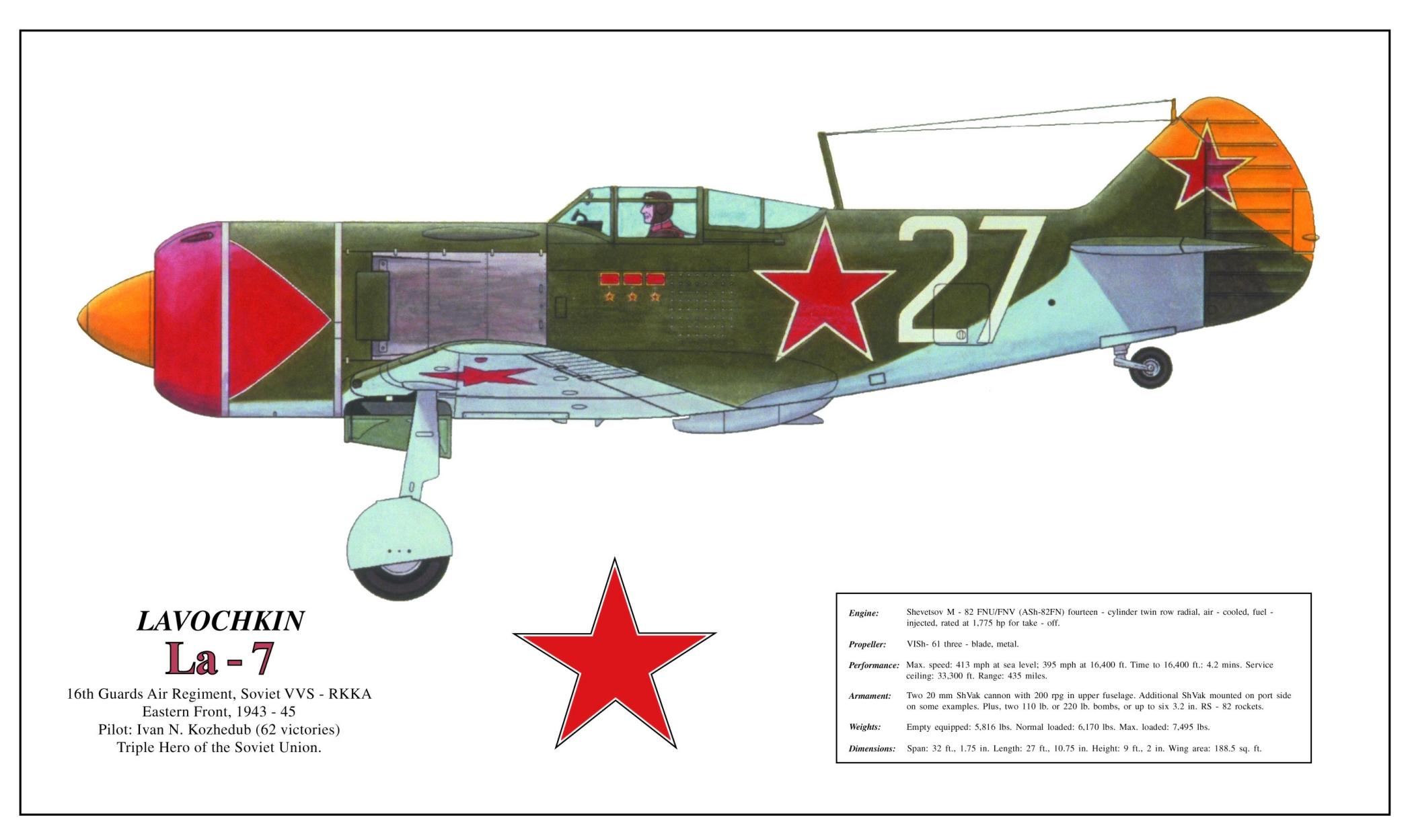 Lavochkin La-7 - World War II Aircraft: Vintage Pinup Wall